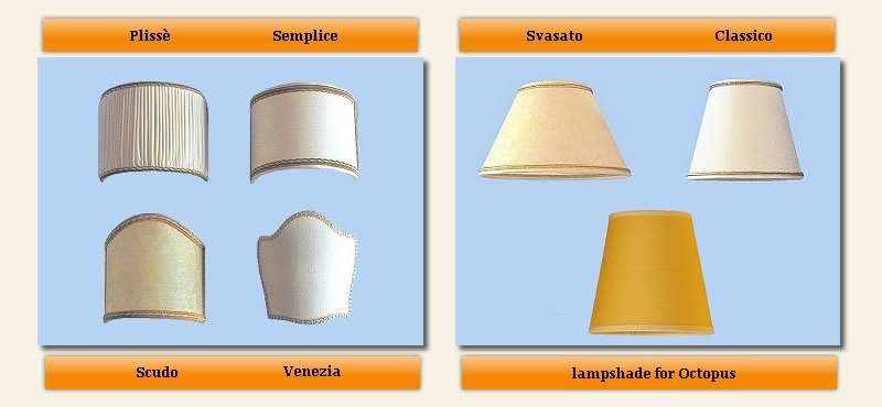 ventoline and conetti and lampshades